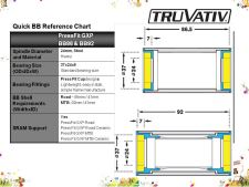 Středové misky s ložisky - osa Truvativ - SRAM GXP Press Fit BB86 - silniční
